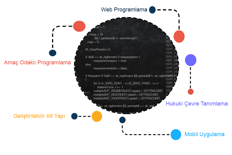 programlama-banner